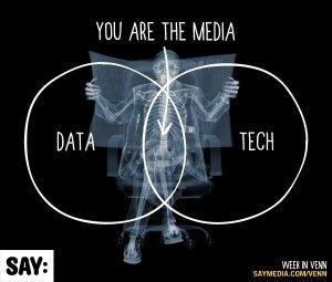 Turbocharged-Media