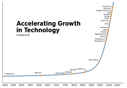 accelerating-growth-in-technology-asgard.vc_.png